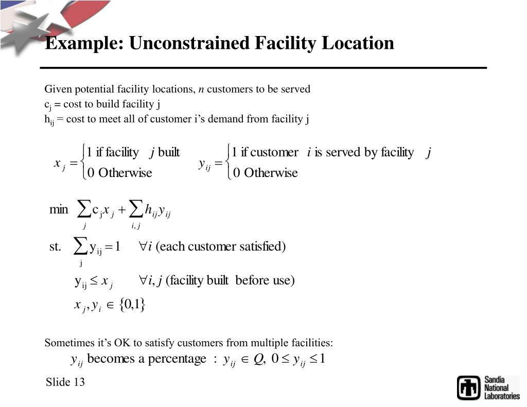 Example: Unconstrained Facility Location