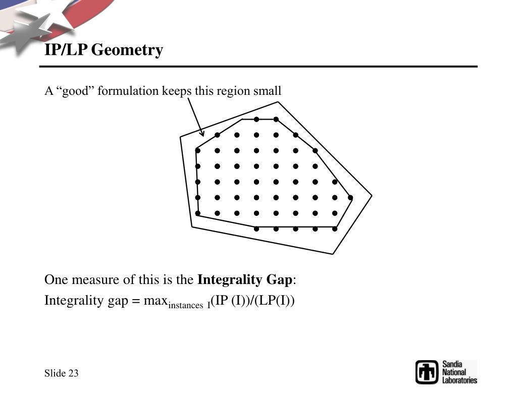 IP/LP Geometry