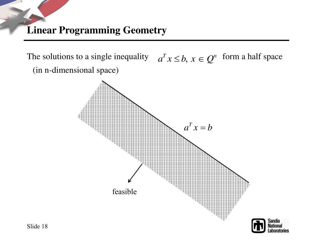 Linear Programming Geometry