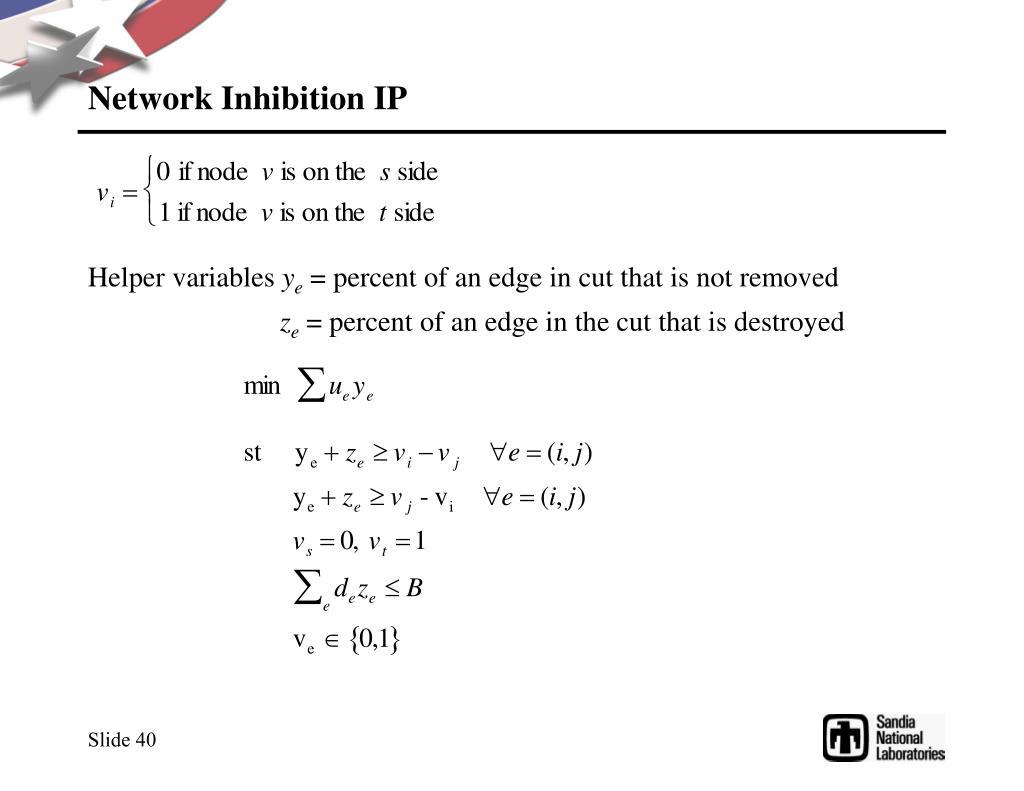 Network Inhibition IP