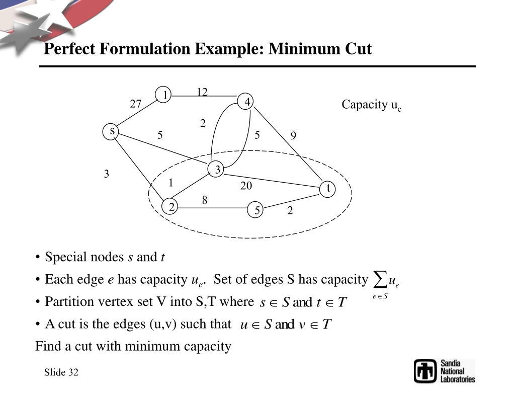 Perfect Formulation Example: Minimum Cut