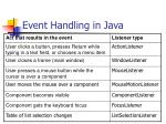 event handling in java5