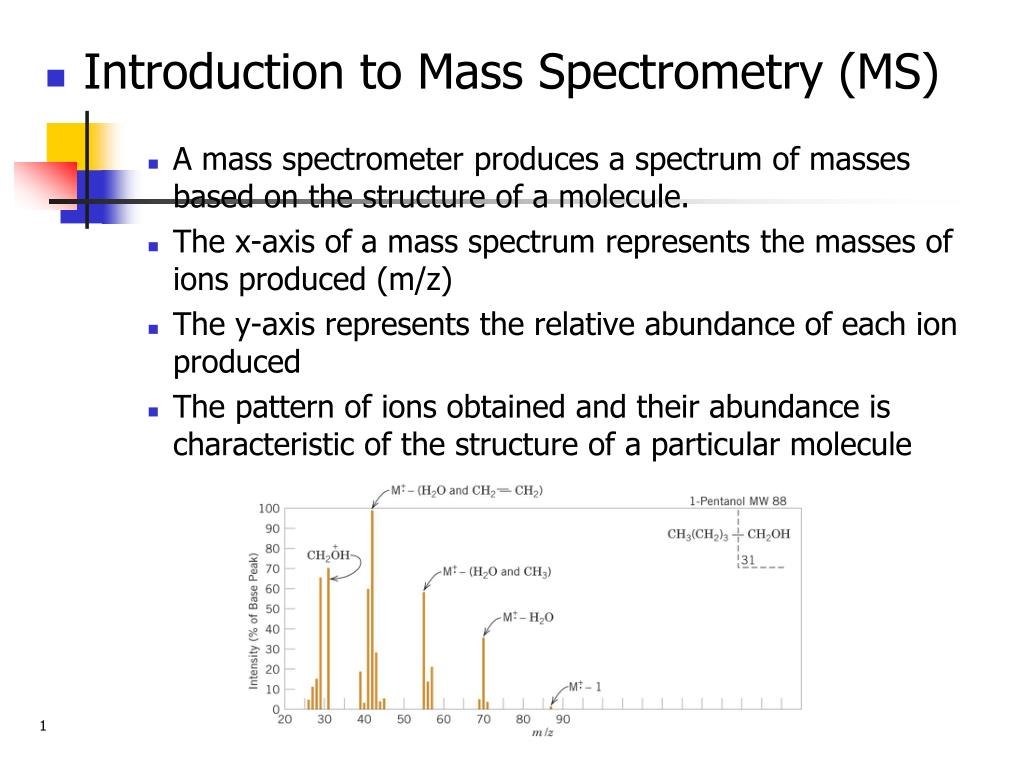 PPT - Introduction to Mass Spectrometry (MS) A mass