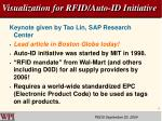 visualization for rfid auto id initiative