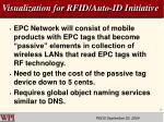 visualization for rfid auto id initiative6