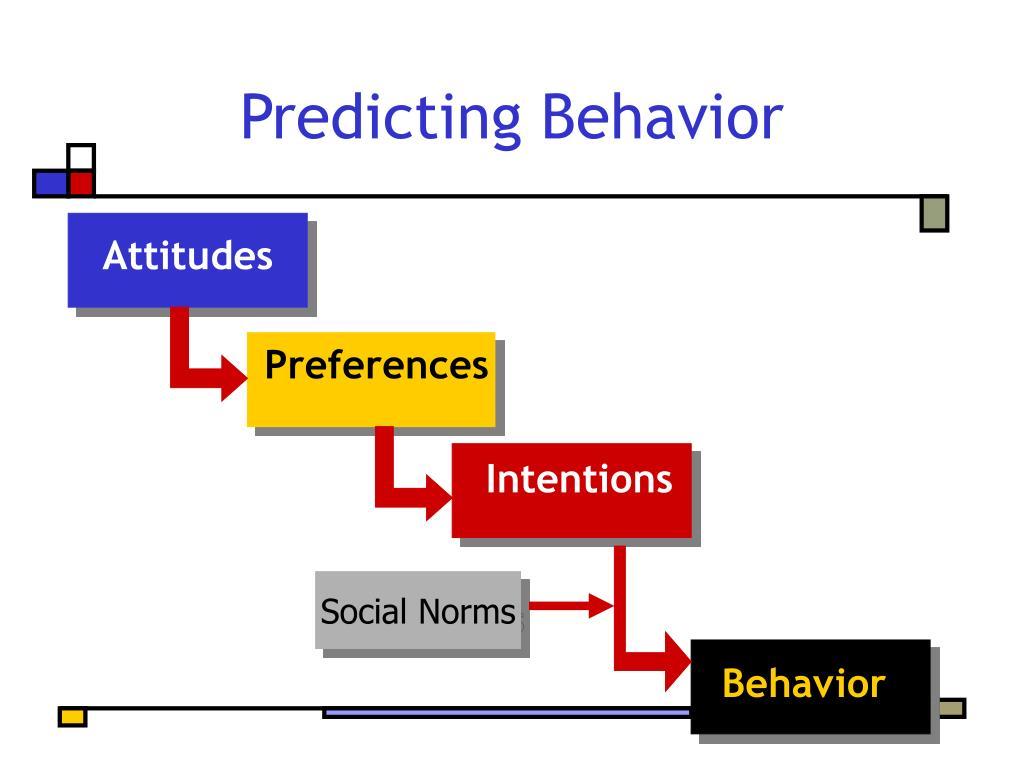 Predicting Behavior