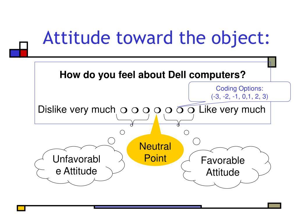 Unfavorable Attitude