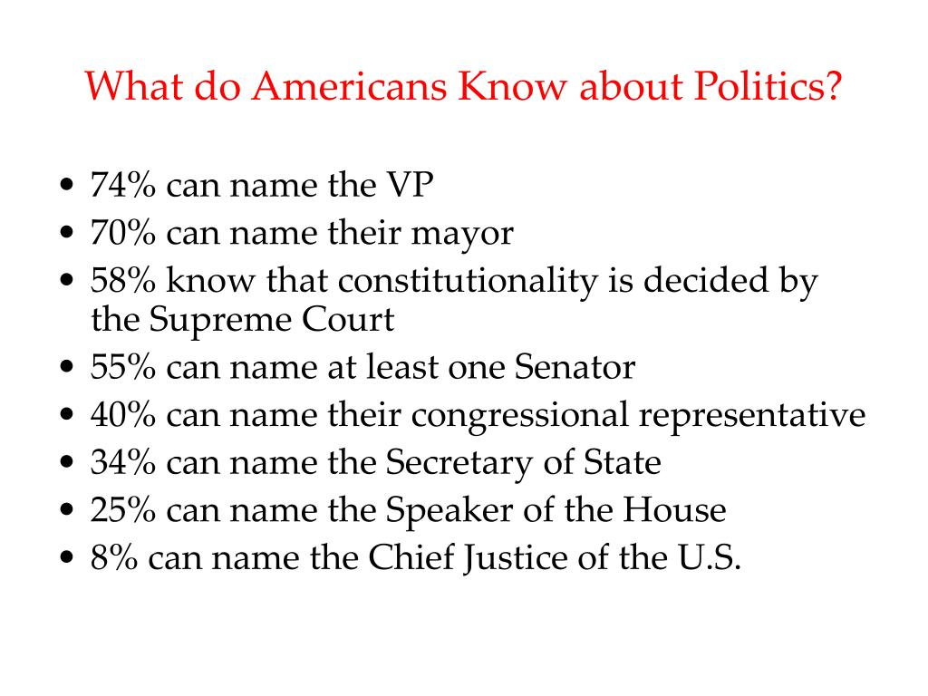 What do Americans Know about Politics?