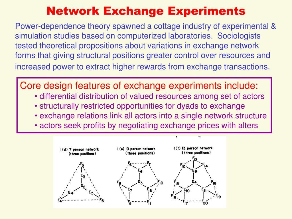 Network Exchange Experiments