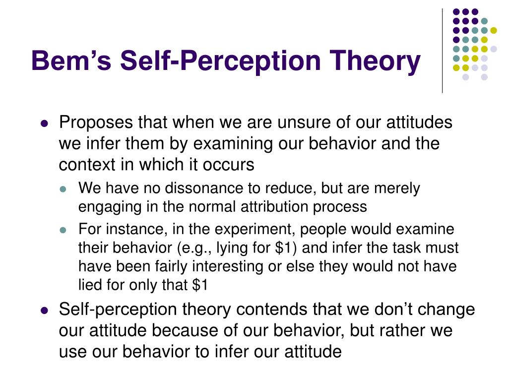 Bem's Self-Perception Theory