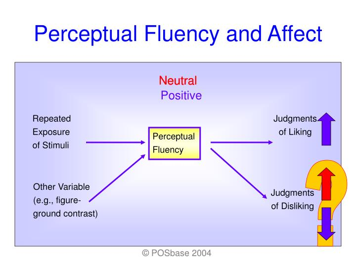 Perceptual fluency and affect2
