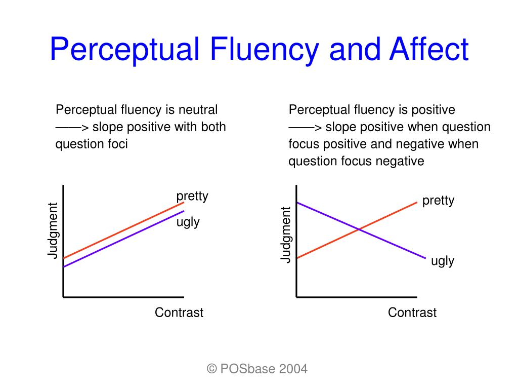 Perceptual fluency is neutral