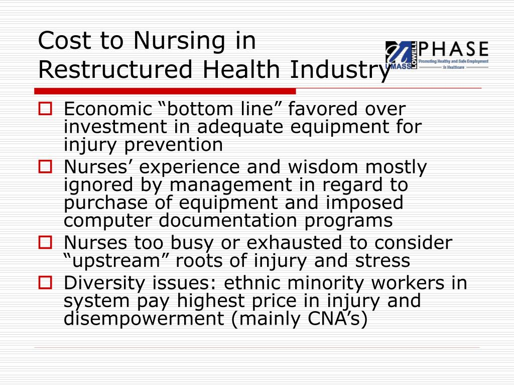 Cost to Nursing in