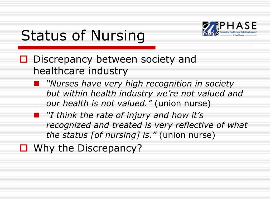Status of Nursing
