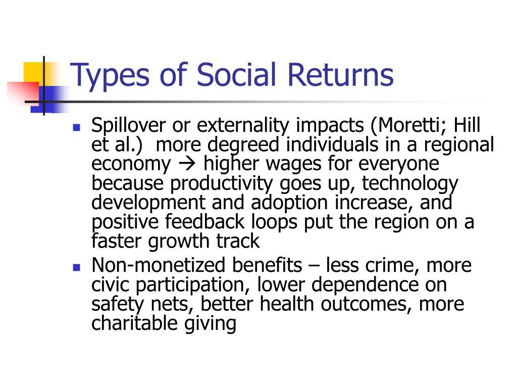 Types of Social Returns