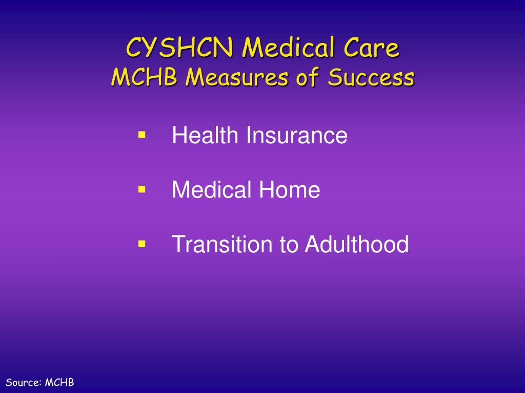 CYSHCN Medical Care