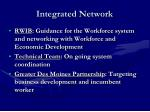 integrated network