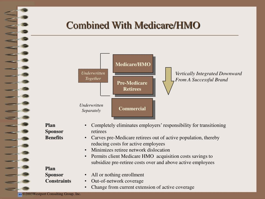 Combined With Medicare/HMO