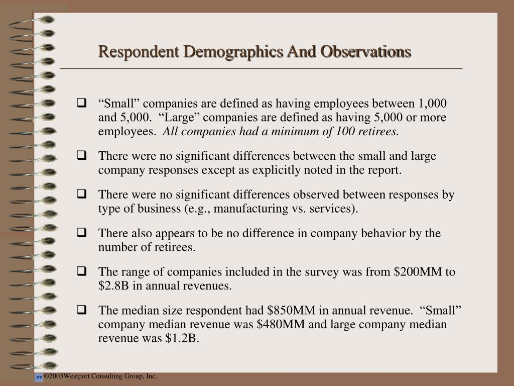 Respondent Demographics And Observations