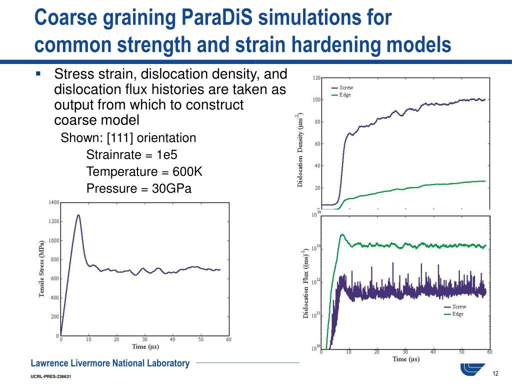 Coarse graining ParaDiS simulations for common strength and strain hardening models