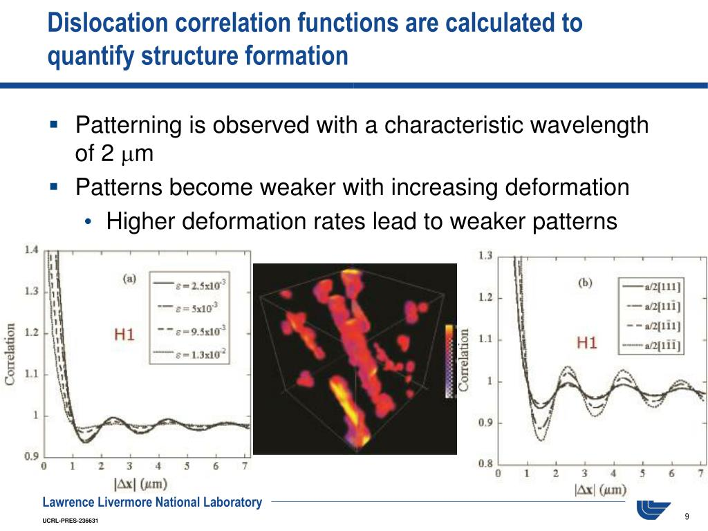Dislocation correlation functions are calculated to quantify structure formation
