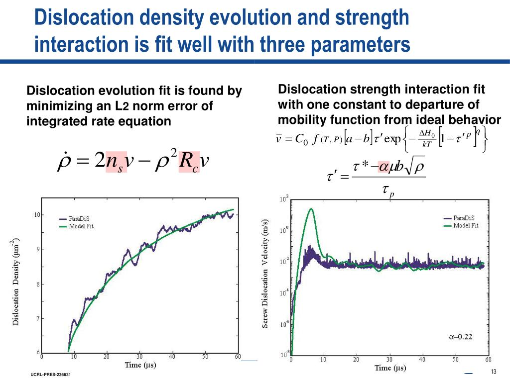 Dislocation density evolution and strength interaction is fit well with three parameters