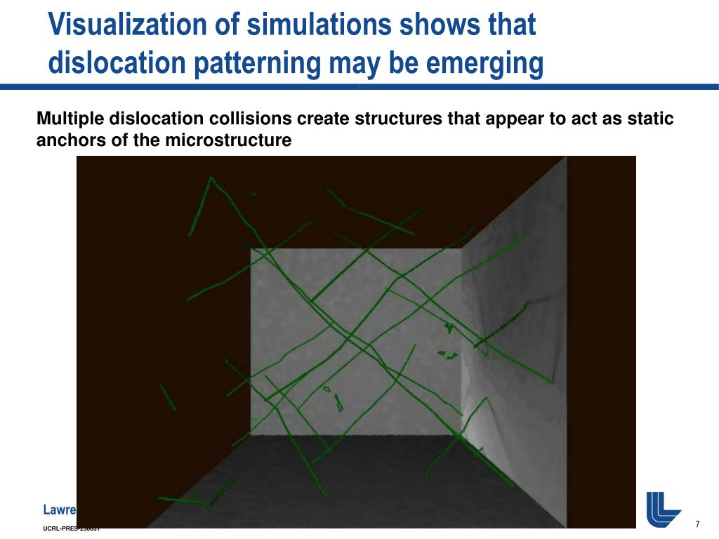 Visualization of simulations shows that dislocation patterning may be emerging
