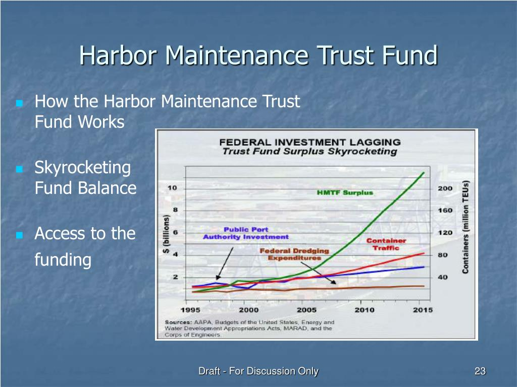 Harbor Maintenance Trust Fund
