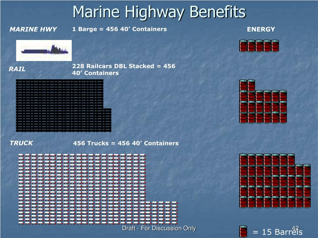 Marine Highway Benefits