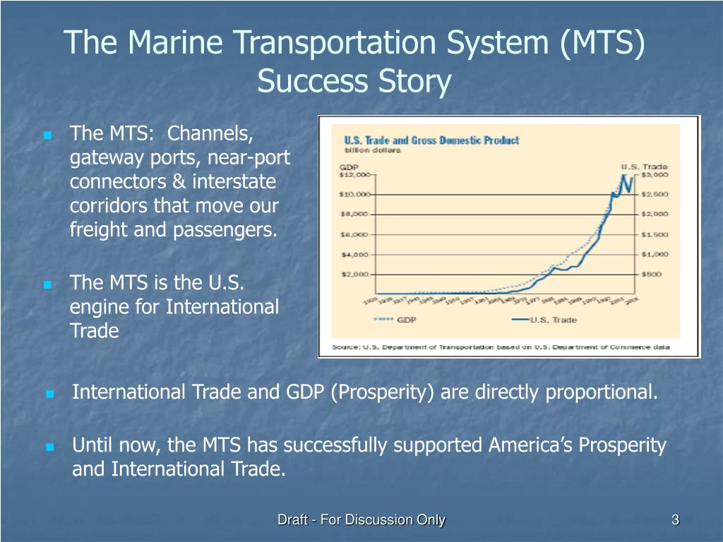 The Marine Transportation System (MTS) Success Story
