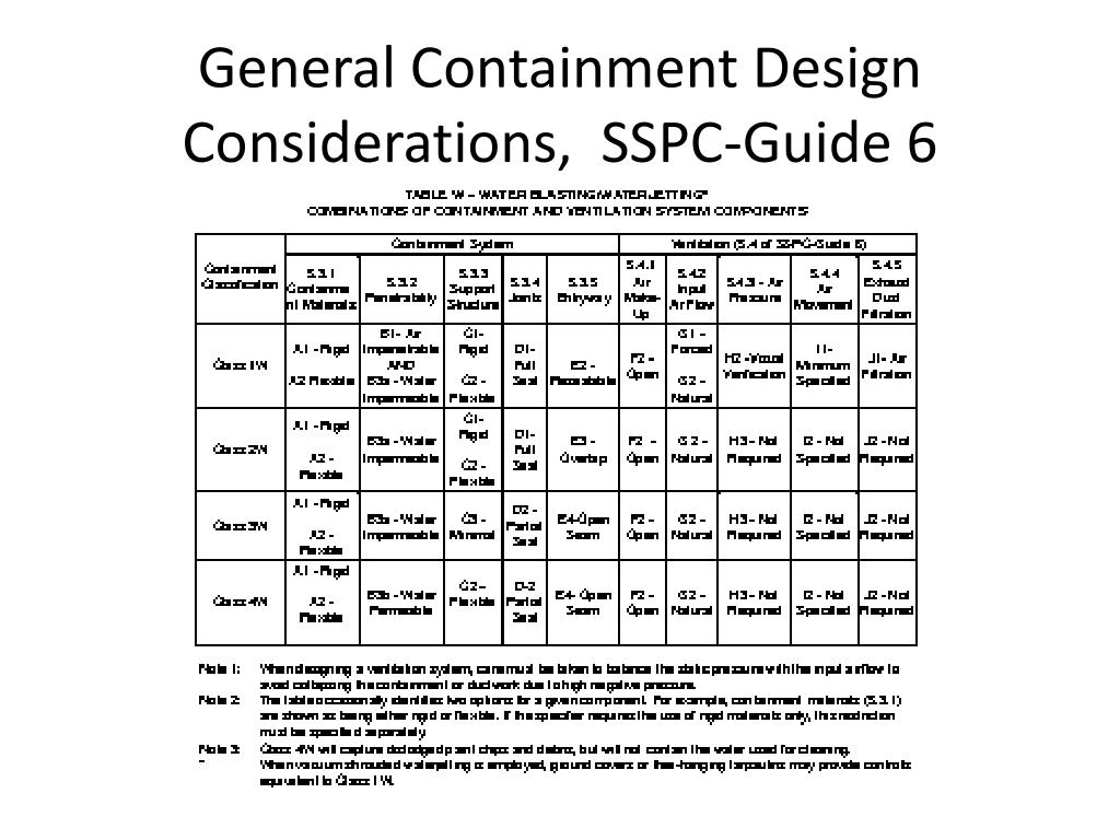 General Containment Design Considerations,  SSPC-Guide 6