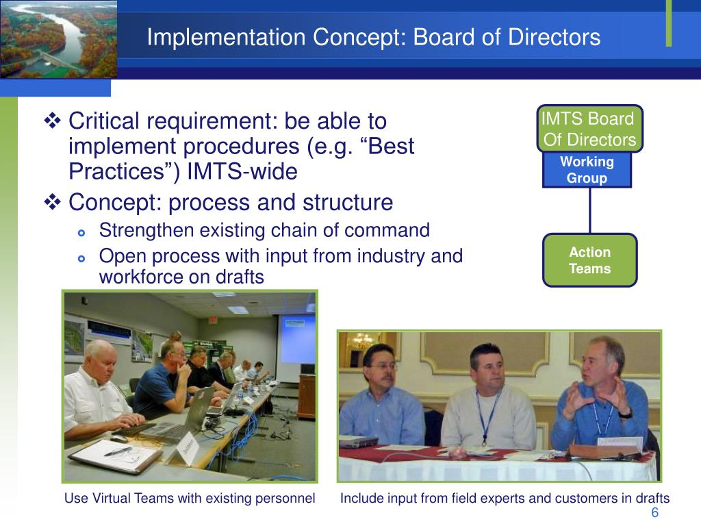 Implementation Concept: Board of Directors