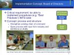 implementation concept board of directors