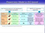 registr ies model is iso based