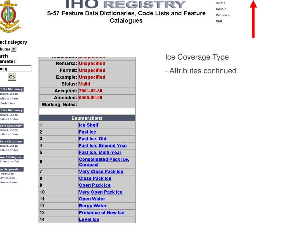 Ice Coverage Type