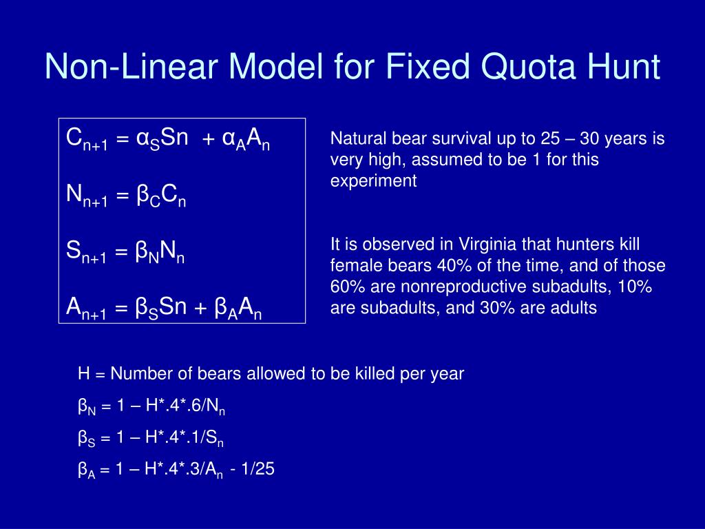 Non-Linear Model for Fixed Quota Hunt