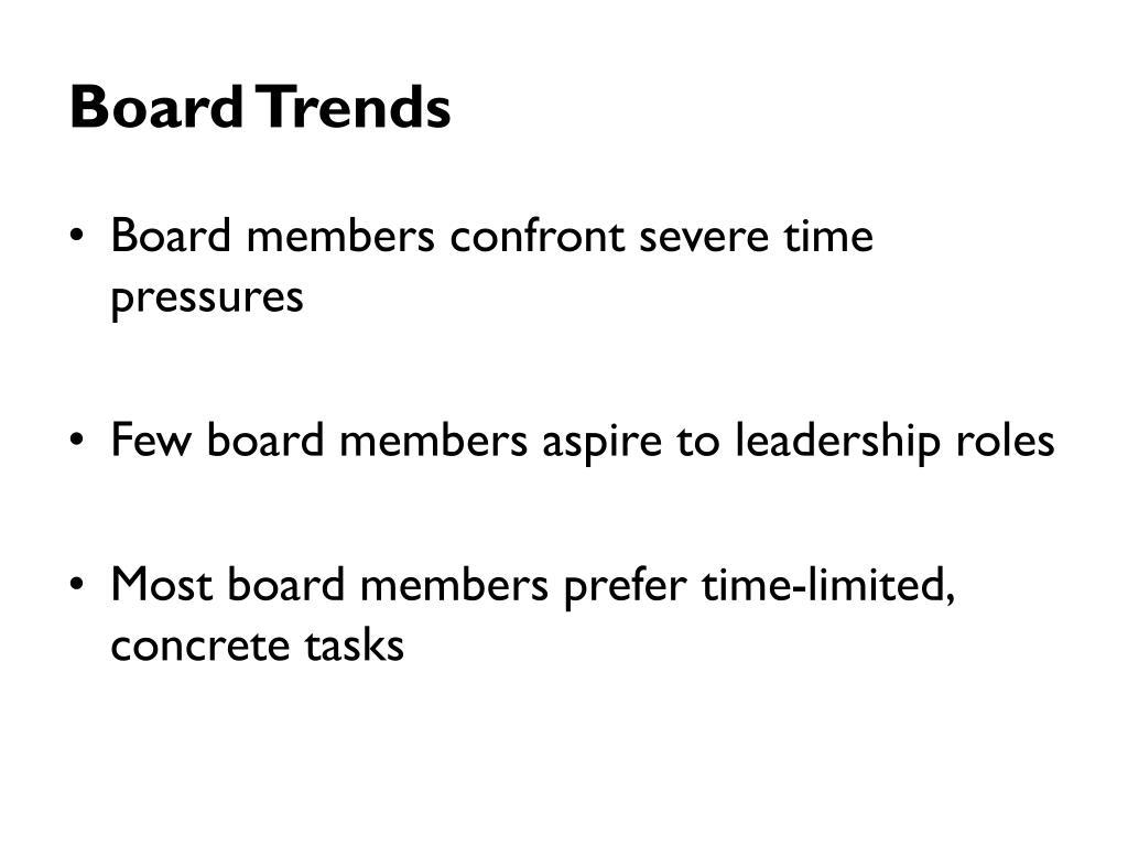 Board Trends