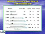 growth in capacity size of containerships