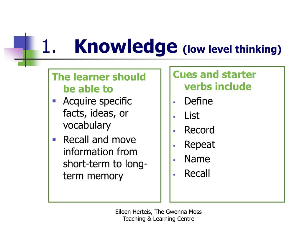 The learner should be able to