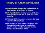 history of green revolution