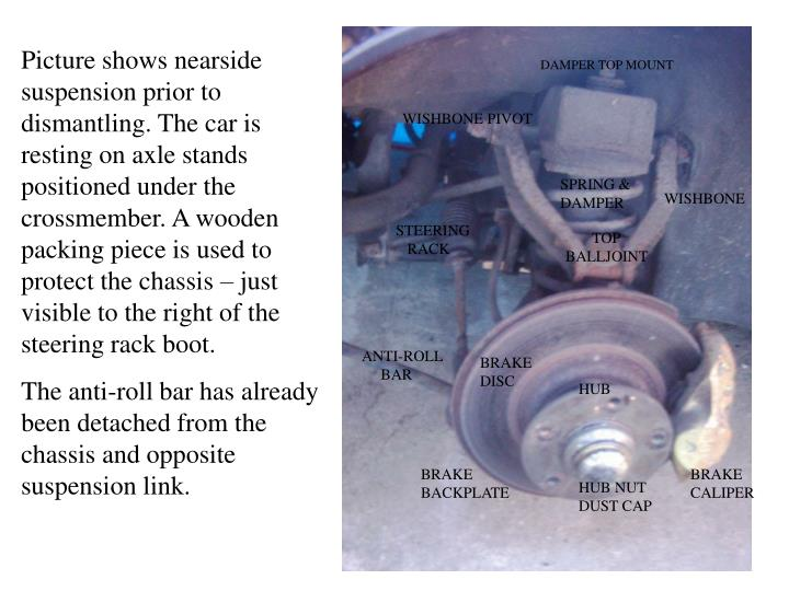 Picture shows nearside suspension prior to dismantling. The car is resting on axle stands positioned...