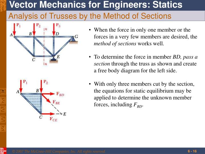 Ppt Analysis Of Structures Powerpoint Presentation Id266776