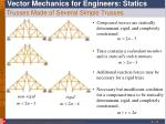 trusses made of several simple trusses