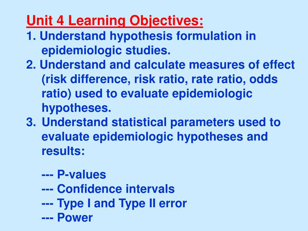 Unit 4 Learning Objectives: