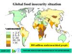 800 millions undernourished people