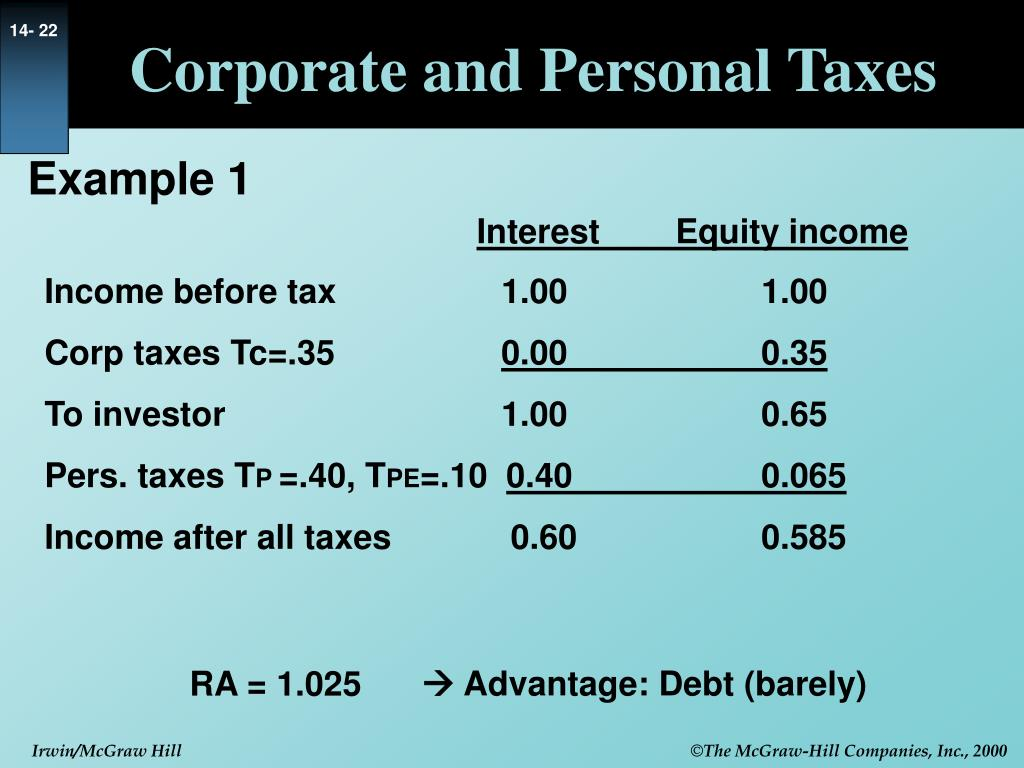 Corporate and Personal Taxes