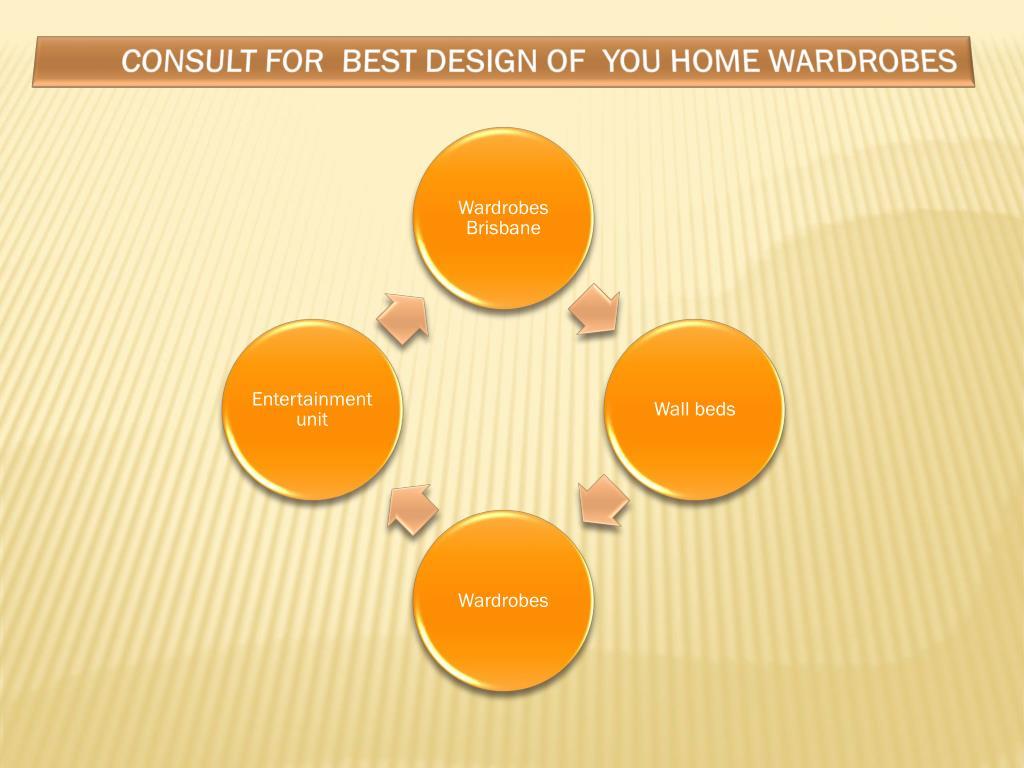 Consult for  best design