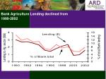 bank agriculture lending declined from 1990 2002