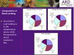 composition of rural lending