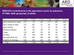ibrd ida commitments to the agriculture sector by subsector fy1999 2006 projected million